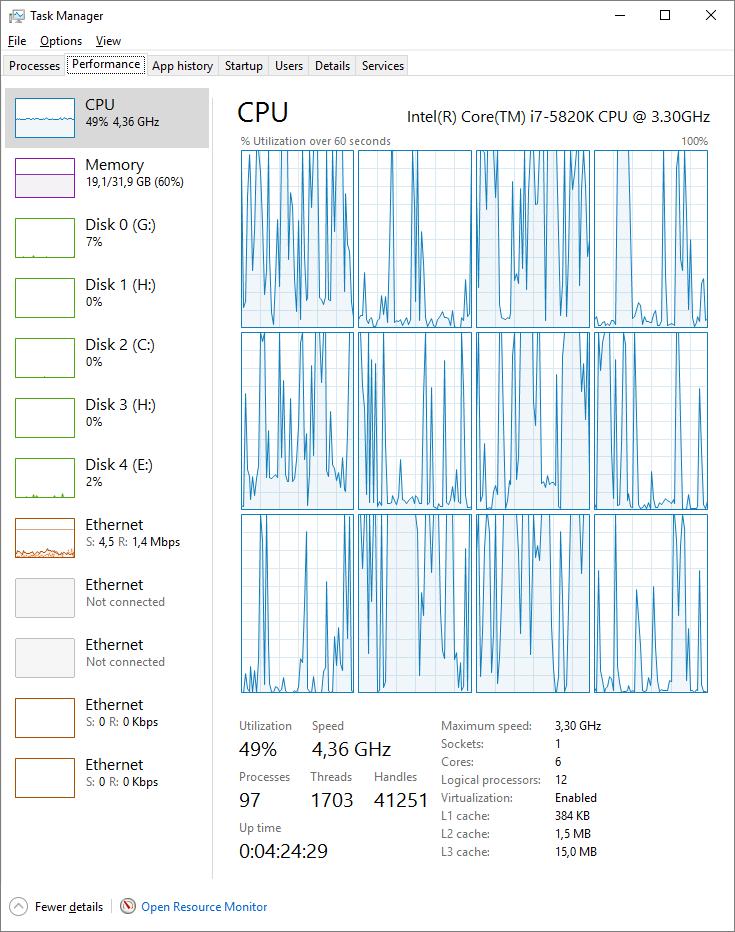 Name:  TnFC pre-gen CPU usage.png Views: 42 Size:  113.6 KB