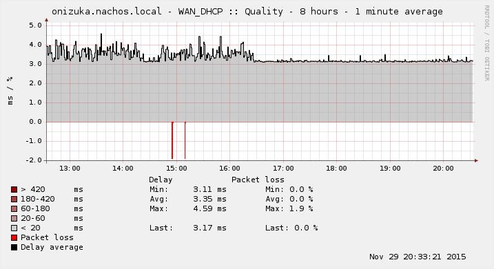 Name:  status_rrd_graph_img.php.png Views: 18 Size:  41.2 KB