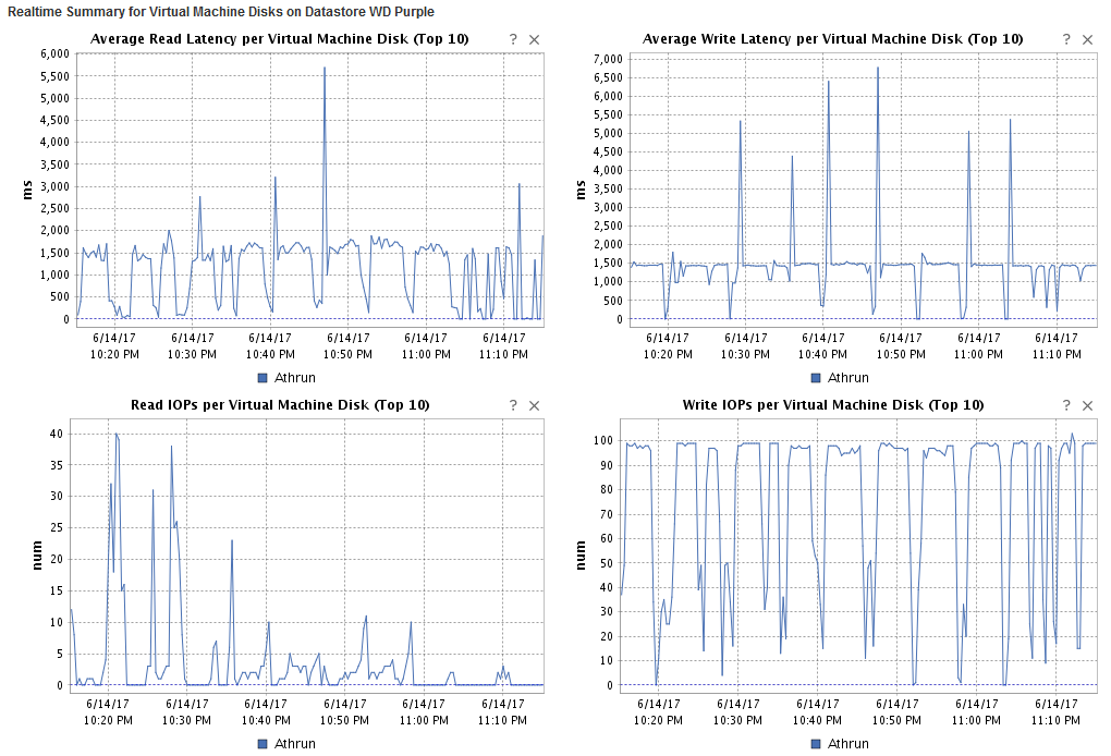 Name:  Dynmap Disk IO after rate limiting.png Views: 304 Size:  130.2 KB